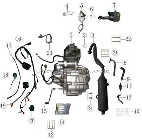 Shineray Atv Wiring Diagram