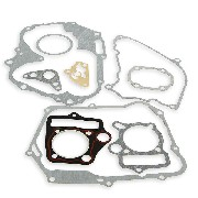 Engine Gasket Set for engines 110cc for Dax Skyteam